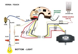 Harbor Breeze Ceiling Fan Wiring Diagram | Fuse Box And