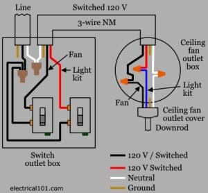 Harbor Breeze Ceiling Fan Wiring Diagram | Fuse Box And