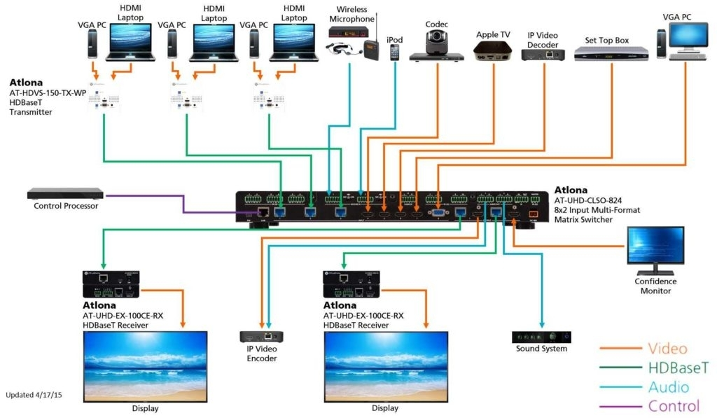 cat 5 wire diagram on cat5 wiring schematic ls1 corvette engine in cat5 to hdmi wiring diagram?resize\\\=665%2C388\\\&ssl\\\=1 cat6a wiring diagram gandul 45 77 79 119 wiring diagram for cat5 cable at bakdesigns.co