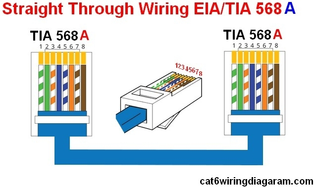 cat5 cat6 wiring diagram color code with cat 6 wiring diagram rj11 wiring color code wiring diagram shrutiradio  at fashall.co