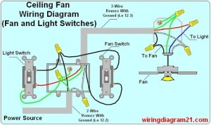How To Wire A Ceiling Fan With Two Switches Diagrams | Fuse Box And Wiring Diagram