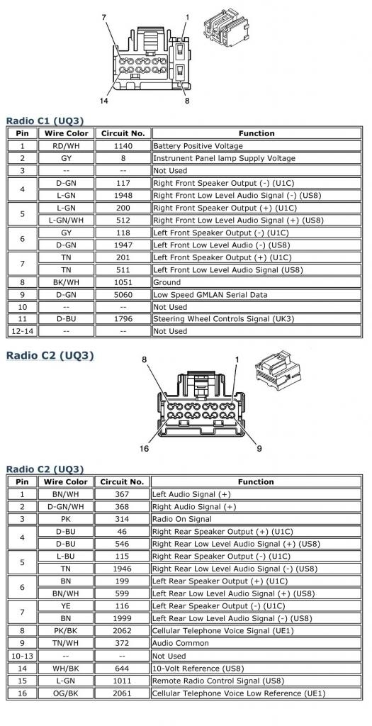 chevrolet car radio stereo audio wiring diagram autoradio for 2007 chevrolet avalanche wiring diagram chevrolet orlando lifier wiring diagram chevrolet wiring diagram C5 Corvette Wiring Harness at crackthecode.co