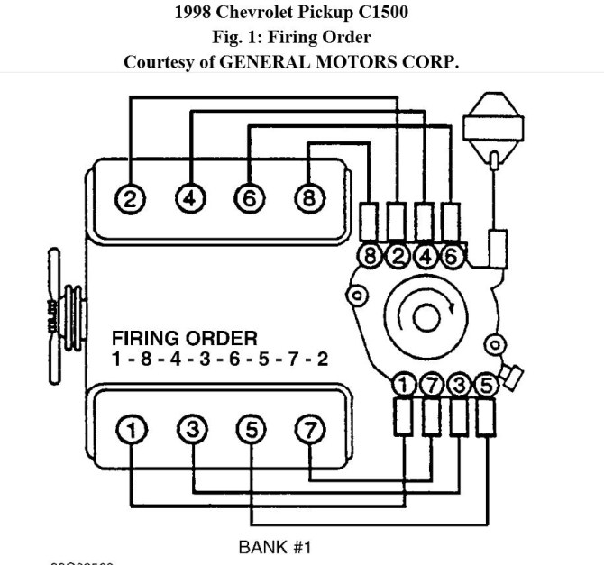 diagram chevy 350 distributor wiring diagram for 55 chevy