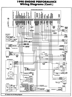 Chevy 350 Wiring Diagram To Distributor With Wiretbi 1990B