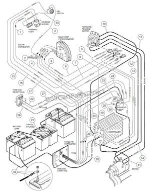 Club Car Ds Gas Wiring Diagram | Fuse Box And Wiring Diagram