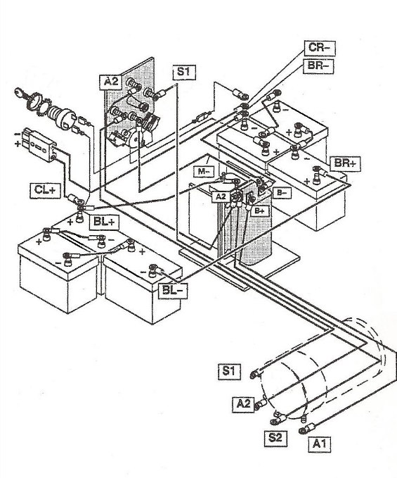 cushman golf cart wiring diagrams ezgo golf cart wiring diagram with ez go golf cart wiring diagram?resize\\\=565%2C679\\\&ssl\\\=1 raven 661 manual troubleshooting guide wiring diagrams wiring raven mpv 7100 wiring diagram at creativeand.co