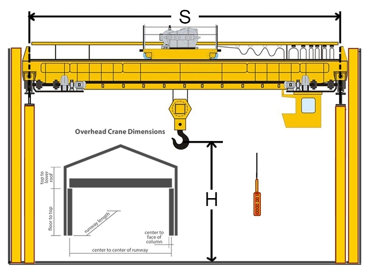 custom designs overhead crane wiring diagram buy custom designs with regard to demag hoist wiring diagram?resize\\\\\\\\\\\\\\\=665%2C495\\\\\\\\\\\\\\\&ssl\\\\\\\\\\\\\\\=1 jerr dan rollback wiring diagram replacing wiring jerr dan  at alyssarenee.co