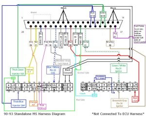 Megasquirt 2 Wiring Diagram | Fuse Box And Wiring Diagram