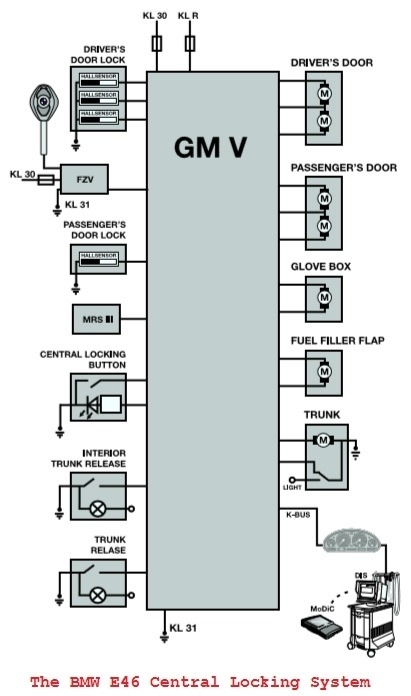 e46 m3 wiring diagram wiring diagram images database amornsak co regarding bmw 3 series wiring diagram?resize\=411%2C696\&ssl\=1 e46 power diagram wiring diagrams wiring diagrams e46 power steering hose diagram at gsmx.co