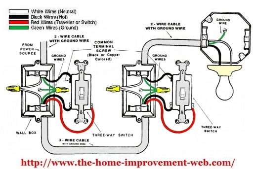 electrical at lutron maestro 3 way dimmer wiring diagram in lutron dimmer switch wiring diagram?resize\\\\\\\=514%2C343\\\\\\\&ssl\\\\\\\=1 interesting how to wire a lutron dimmer switch gallery wiring  at bakdesigns.co