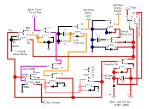 Electrical Installation Wiring Diagram Building | Fuse Box
