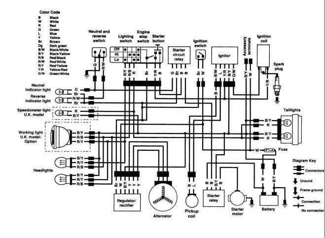 400 Atv Wiring Diagram Additionally Kawasaki Bayou 220 Wiring ... Kawasaki Bayou Ignition Switch Wiring Schematic on massey ferguson wiring schematic, kawasaki bayou repair manual, yamaha big bear 350 wiring schematic, kawasaki bayou 250 carburetor, kawasaki bayou model, kawasaki bayou 250 manual, kawasaki electrical diagrams, kawasaki bayou diagram, kawasaki bayou atv parts, kawasaki wiring diagrams, 1982 honda xr500r wiring schematic, kawasaki bayou battery wiring, peterbilt 379 wiring schematic, kawasaki bayou 250 carb adjustment, kawasaki bayou 4 wheeler parts, mercruiser wiring schematic, kawasaki bayou 250 parts, kawasaki parts diagram, kawasaki atv carburetor diagram, kawasaki bayou 250 lift kit,