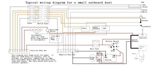 Electrical Wiring Diagrams For Dummies | Fuse Box And Wiring Diagram