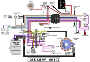 Evinrude Ignition Switch Wiring Diagram With Mastertech