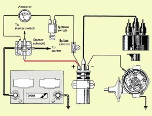 Ignition Coil Ballast Resistor Wiring Diagram | Fuse Box And Wiring Diagram