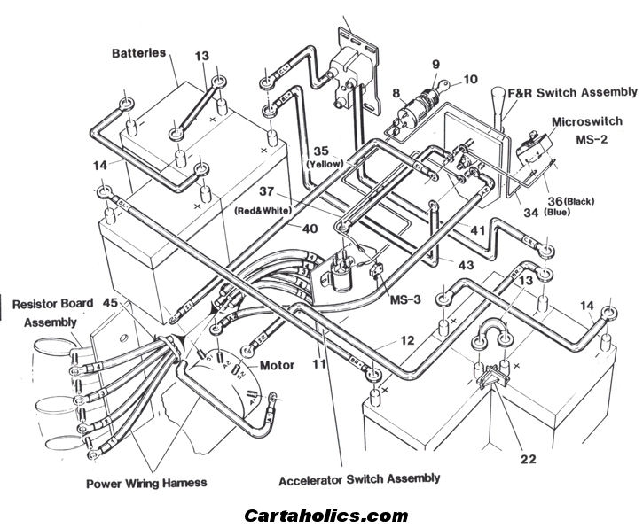 ez go golf cart battery wiring diagram 36 volt golf cart wiring inside ez go golf cart battery wiring diagram?resize=665%2C547&ssl=1 1998 ez go electric golf cart wiring diagram the best wiring ez go electric golf cart wiring diagram at aneh.co