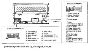 Factory Car Stereo Wiring Diagrams   Fuse Box And Wiring