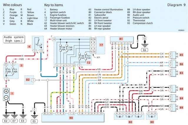 fiat iso wiring diagram on fiat images wiring diagram schematics with fiat spider wiring diagram?resize\\\=639%2C424\\\&ssl\\\=1 diagrams 688309 lincoln mkz 2007 fuse diagram lincoln mkz i wiring diagram for 2007 lincoln mkx at edmiracle.co