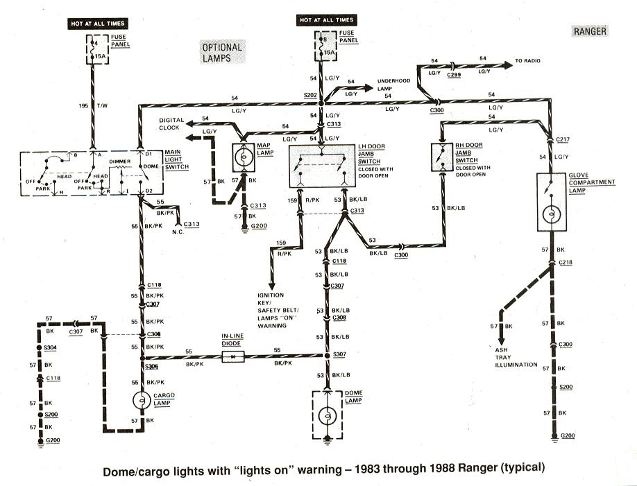 ford ranger wiring by color 1983 1991 regarding ford ranger wiring harness diagram ford ranger wiring diagram pdf ford wiring diagram schematic ranger wiring harness 3.0 at eliteediting.co