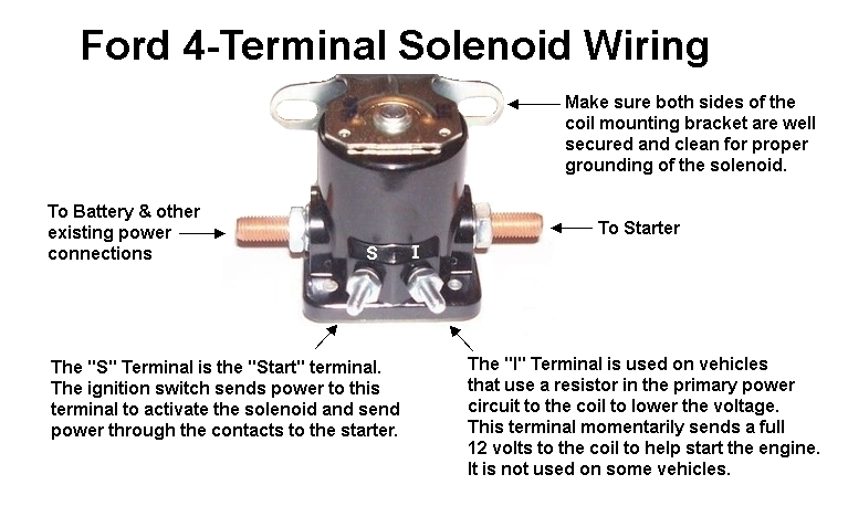 ford starter solenoid wiring diagram car images wiring diagram throughout ford starter solenoid wiring diagram 4 post solenoid wiring diagram 4 wiring diagrams collection  at bayanpartner.co