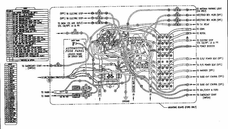 Freightliner Bus Wiring Diagram  Auto Electrical Wiring Diagram