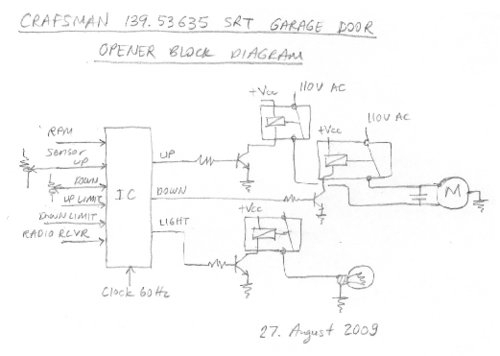 garage sensor wiring diagram genie garage door safety sensor intended for garage door opener wiring diagram?resize\\\\\\\\\\\\\\\=500%2C356\\\\\\\\\\\\\\\&ssl\\\\\\\\\\\\\\\=1 genie powerlift 900 wiring diagram on genie download wirning diagrams power lift garage door opener manual at gsmx.co