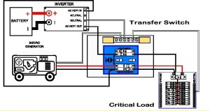 Generac Automatic Transfer Switch Wiring Diagram | Fuse