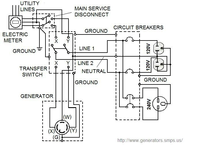 Devilbiss Air Compressor Manual Pdf Wiring Diagrams
