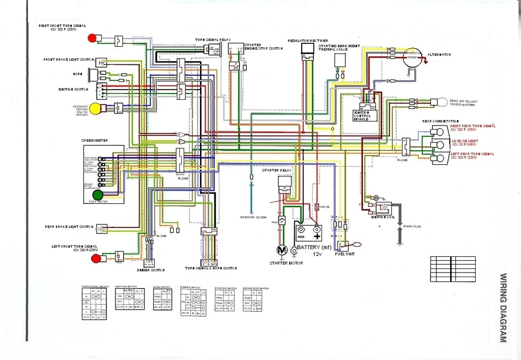 150cc Gy6 Scooter Wire Harness Diagram - Wiring Diagrams Schematics