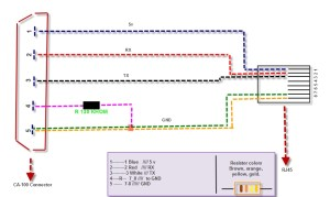 Hdmi To Rca Cable Wiring Diagram   Fuse Box And Wiring Diagram