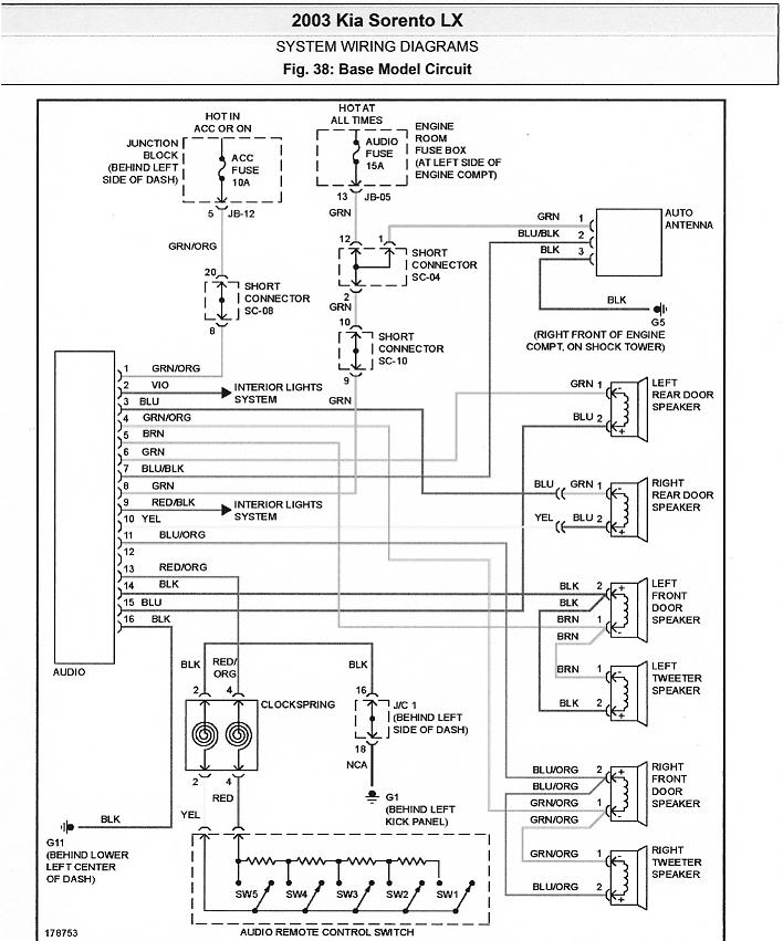 help need wire color diagram for 2003 sorento kia forum in 2005 kia sedona wiring diagram 2005 kia sorento radio wiring diagram kia wiring diagram gallery 2006 kia sedona wiring diagram at bakdesigns.co