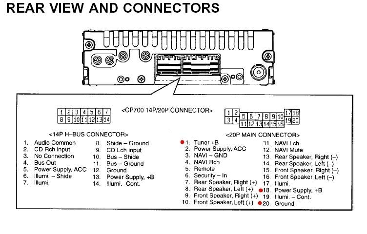 honda car radio stereo audio wiring diagram autoradio connector within 2005 honda civic wiring diagram wiring harness for honda radio wiring diagram byblank 1997 honda civic radio wiring diagram at alyssarenee.co