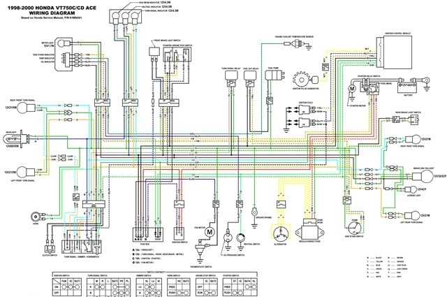 honda prelude engine wiring diagram honda civic engine diagram pertaining to 2001 honda prelude wiring diagram 1996 honda civic wiring schematic wiring diagram simonand 2004 honda civic ignition wiring diagram at panicattacktreatment.co