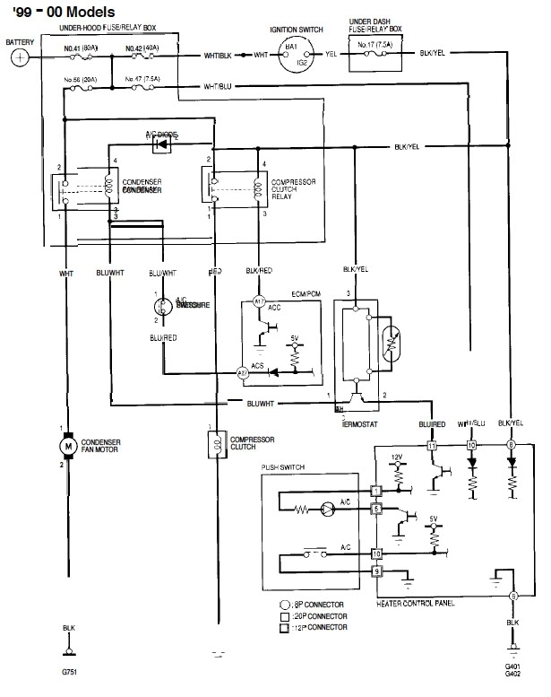 honda wiring diagrams civic honda free wiring diagrams pertaining to 2000 honda accord ac wiring diagram 1999 honda cr v wiring wiring diagrams 1999 trx300 wiring diagram at fashall.co