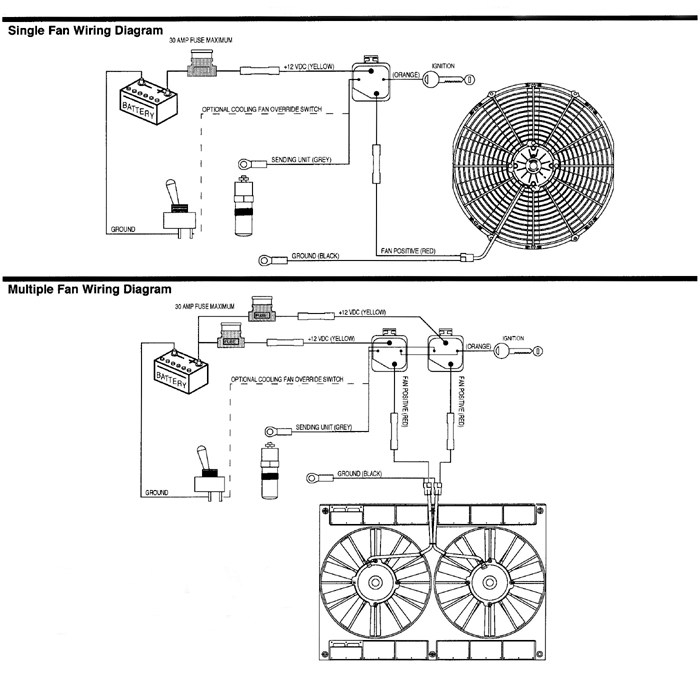 horton fan wiring diagram inside horton fan wiring diagram?resize=665%2C649&ssl=1 wiring diagram for electric radiator fan wiring wiring diagrams  at aneh.co