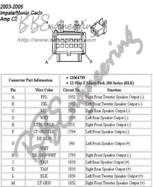 how to bypass the amp in a 2004 impala 9 steps for 2004 chevy impala radio wiring diagram?resize=506%2C620&ssl=1 04 monte carlo wiring diagram hvac monte carlo headlight, monte 1985 monte carlo wiring diagram at n-0.co