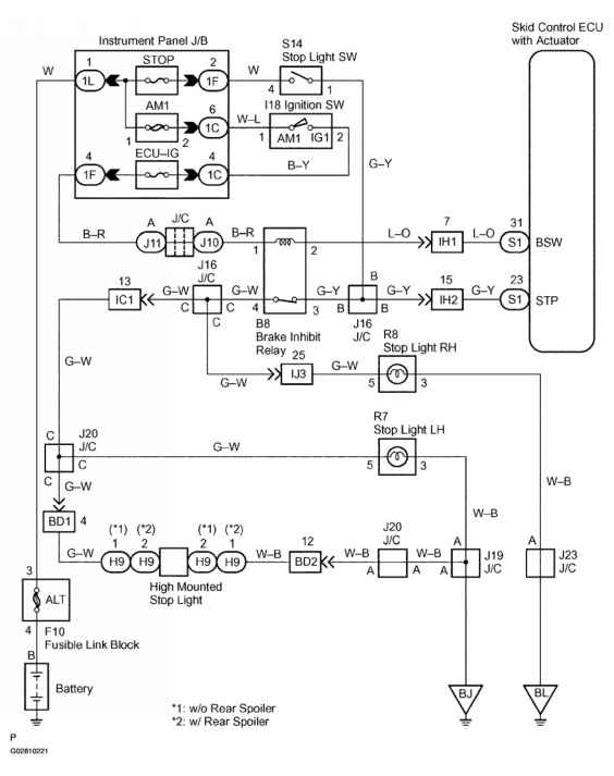 how to check wiring signal diagram toyota sequoia 2001 repair with 2001 toyota rav4 wiring diagram 2002 toyota sequoia headlight wiring diagram