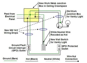 How To Wire A Junction Box Diagram | Fuse Box And Wiring Diagram
