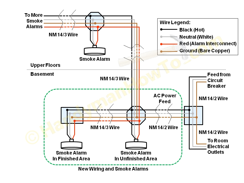 how to install a hardwired smoke alarm ac power and alarm wiring regarding duct detector wiring diagram pioneer ts s20 wiring diagram diagram wiring diagrams for diy 240 Volt Wiring Diagram at bayanpartner.co