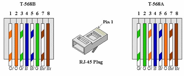 how to make a cat6 patch cable warehouse cables readingrat within cat6 patch cable wiring diagram?resize=640%2C264&ssl=1 diagrams 425296 ethernet patch cable wiring diagram peak  at nearapp.co