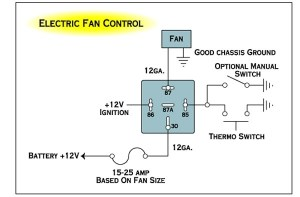 Electric Fan Relay Wiring Diagram | Fuse Box And Wiring