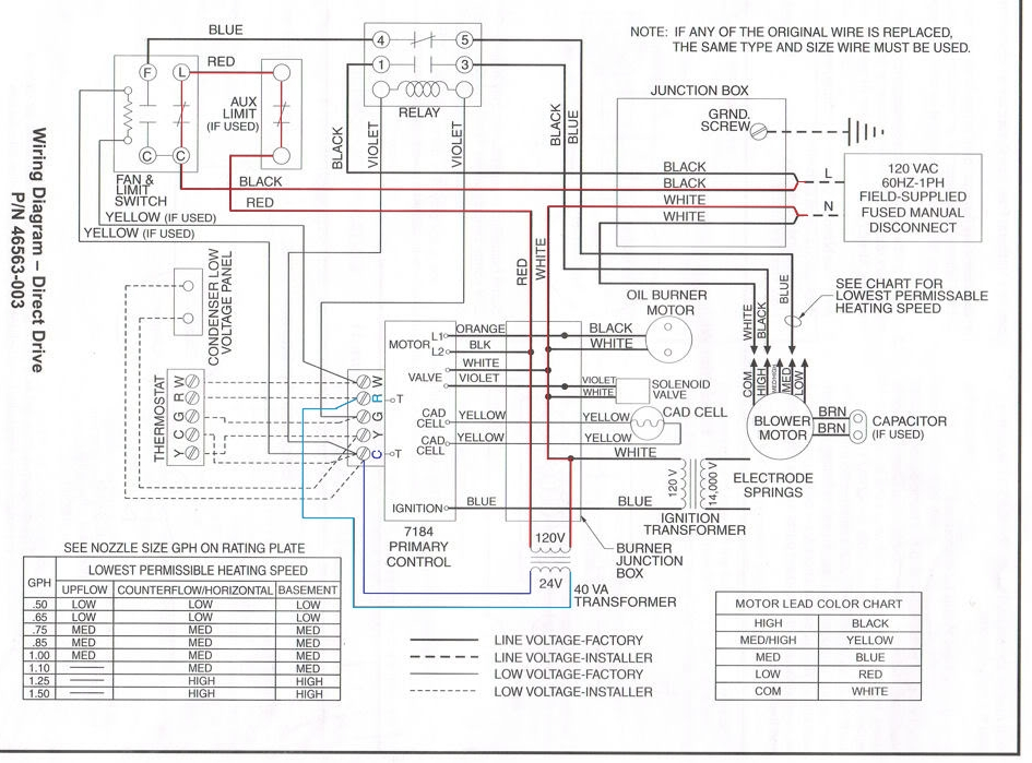 raptor honeywell rthl3550 wiring diagrams with 6 colors - auto  electrical on raptor accessories, raptor suspension
