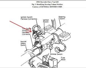 Ignition Switch Wiring Diagram Chevy | Fuse Box And Wiring Diagram