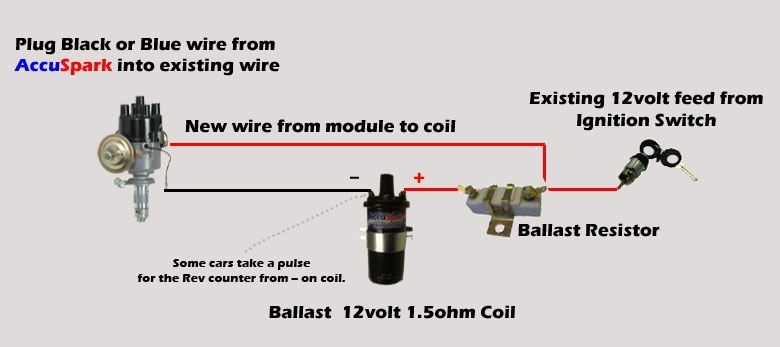 ignition coil wiring diagram unilite ignition wiring diagram coil inside ignition coil wiring diagram?resize\=640%2C285\&ssl\=1 unilite ignition wiring ignition coil wiring \u2022 wiring diagram  at edmiracle.co