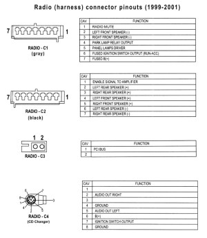 2001 Jeep Grand Cherokee Radio Wiring Diagram | Fuse Box