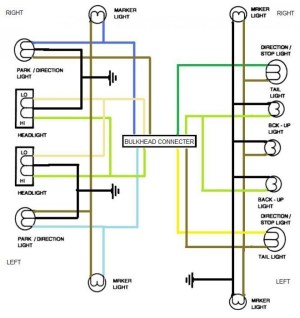 1992 Jeep Wrangler Wiring Diagram | Fuse Box And Wiring Diagram