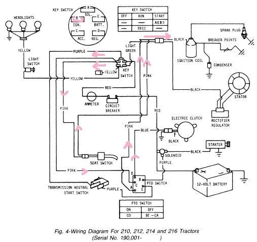 john deere wiring diagram download for john deere 1445 wiring diagram jd 4020 wiring diagram wiring diagram shrutiradio John Deere Ignition Wiring Diagram at creativeand.co
