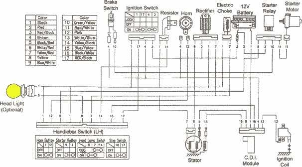 kawasaki mule 610 wiring diagram boulderrail in kawasaki mule 610 wiring diagram kawasaki mule wiring diagram kawasaki wiring diagrams for diy  at pacquiaovsvargaslive.co