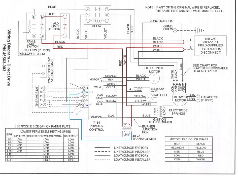 lennox furnace wiring schematic