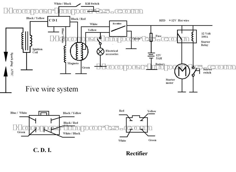 lifan 200cc wiring schematic complete electrics atv quad 250cc for 150cc go kart wiring diagram?resize\\\=665%2C485\\\&ssl\\\=1 nlight wiring diagram nlight sensorview manual \u2022 wiring diagrams  at n-0.co